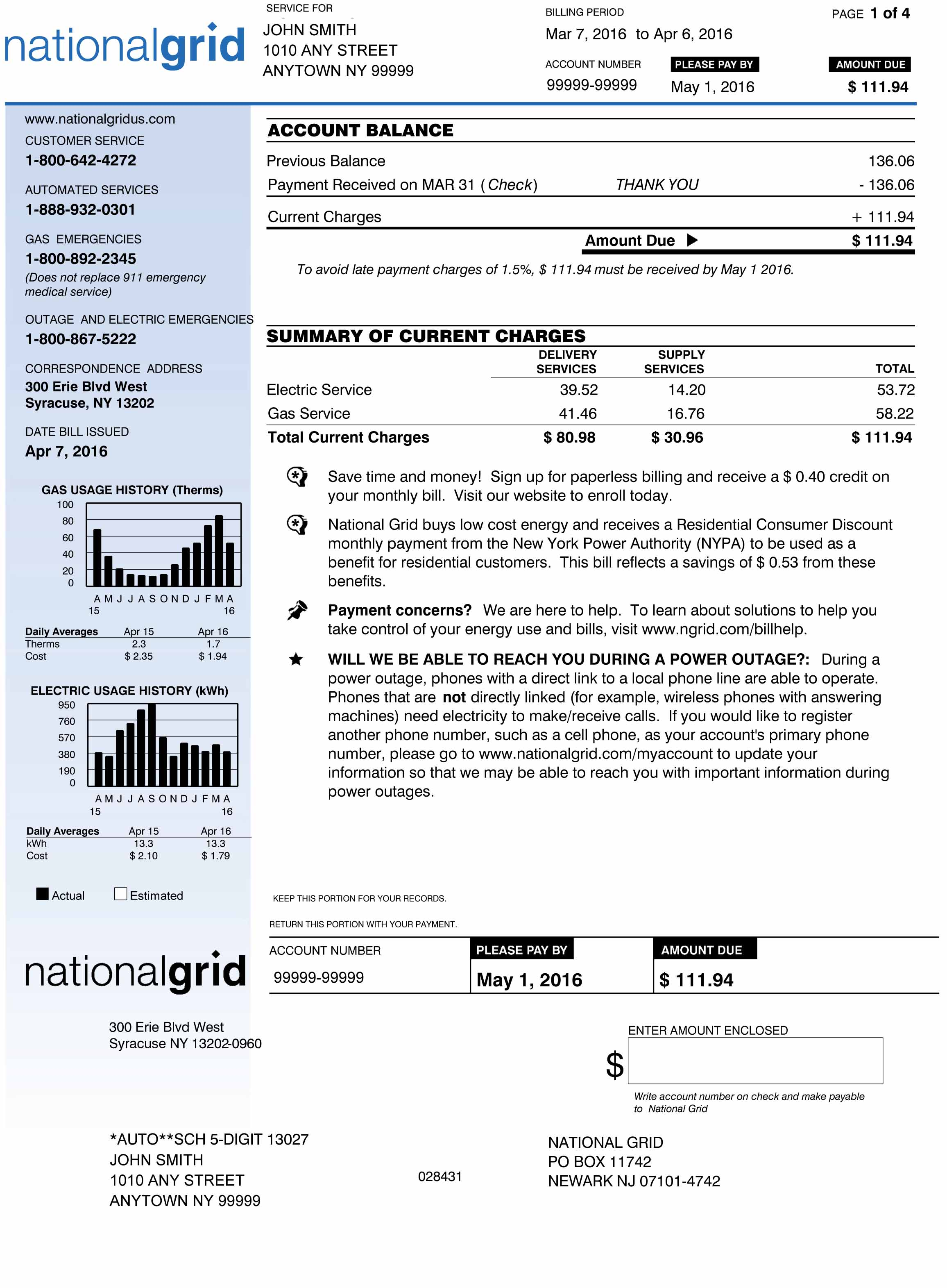 Understanding Our Bills Amp Charges National Grid